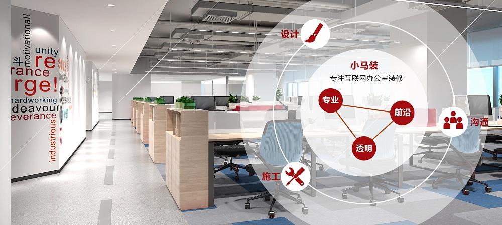 小马装:这三方面可能会影响你的办公室装修预算